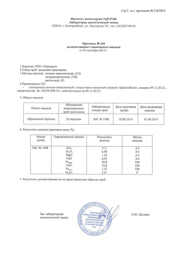 Протокол количественного химического анализа купершлака (гранулированный шлак по ТУ 3989-003-82101794-2008). ✱