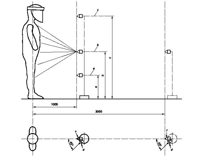 Рисунок 3 - Размещение сопел для испытания стойкости материала защитной одежды к истиранию