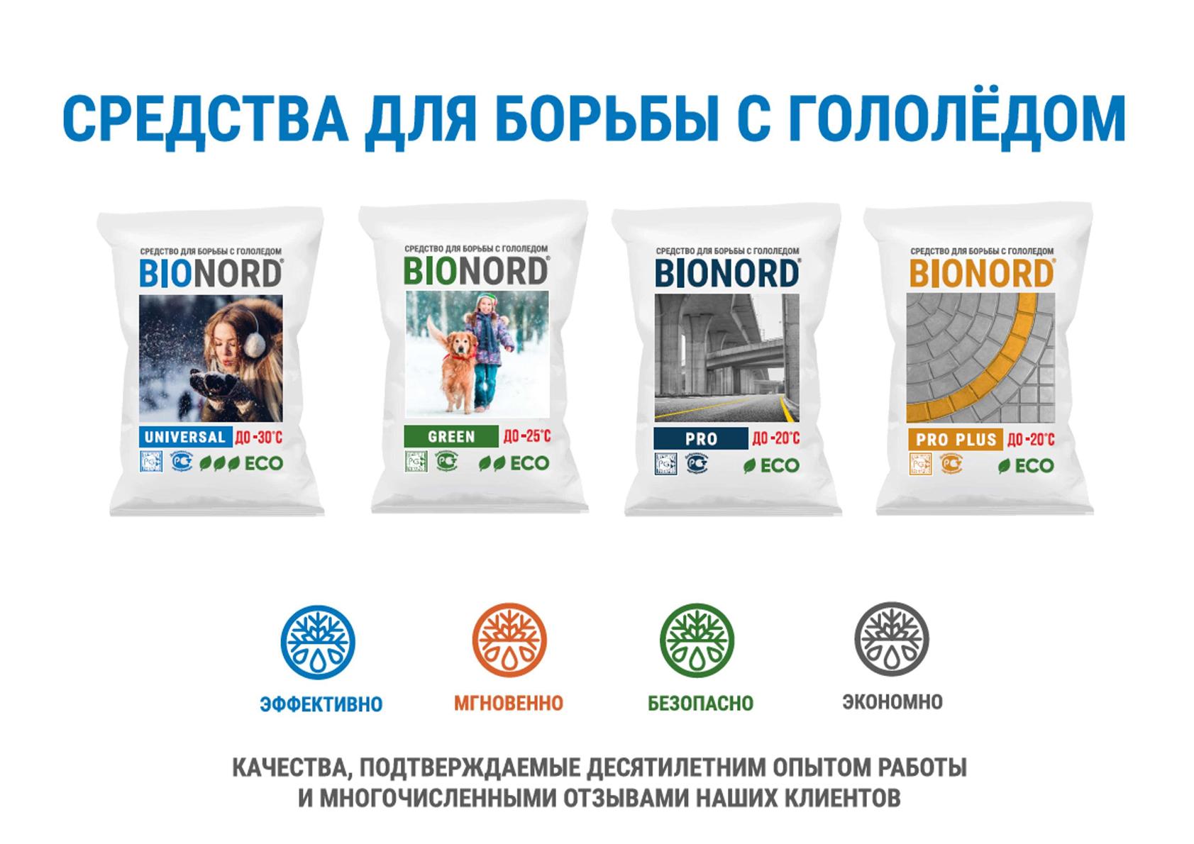 Средства для борьбы с гололёдом BIONORD Premium Line