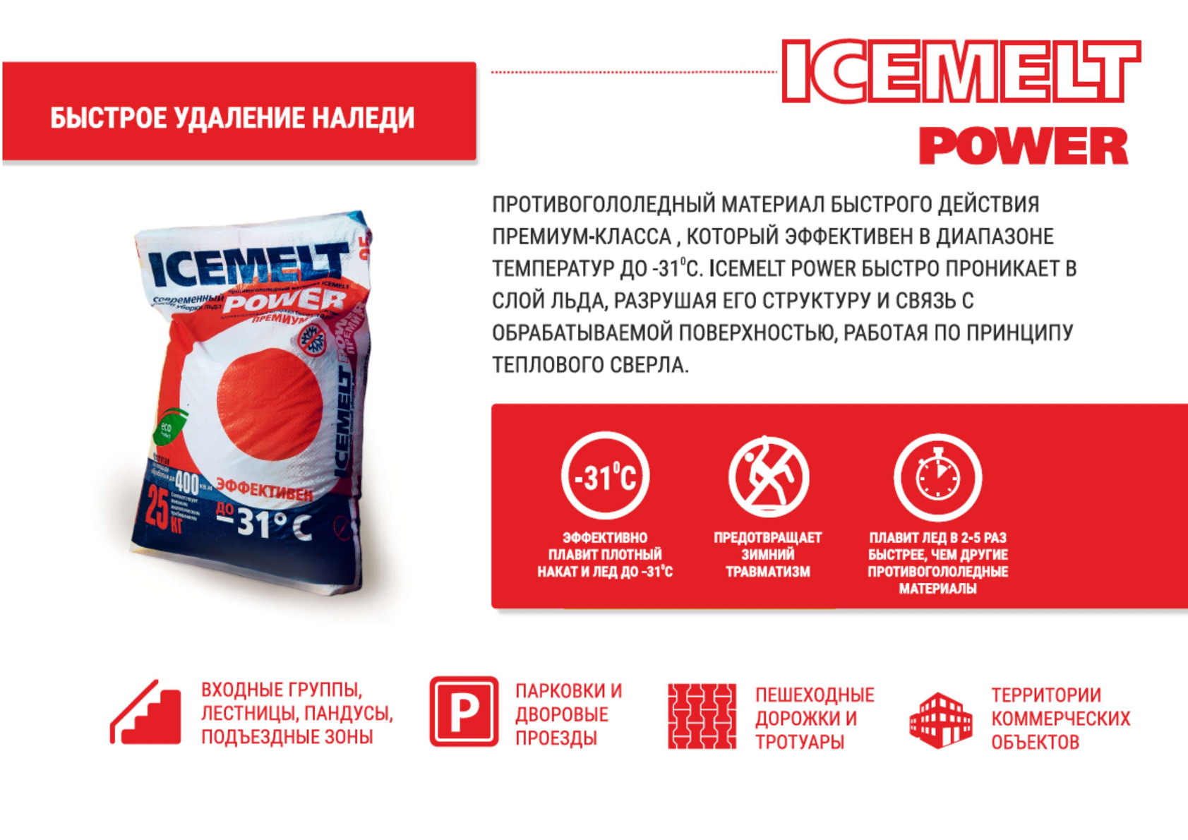ICEMELT POWER